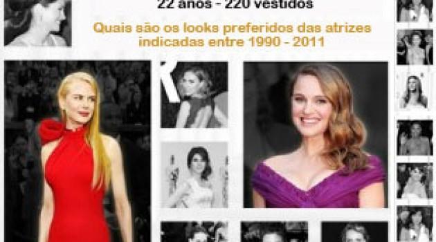 Infográfico: As atrizes e seus looks no Oscar